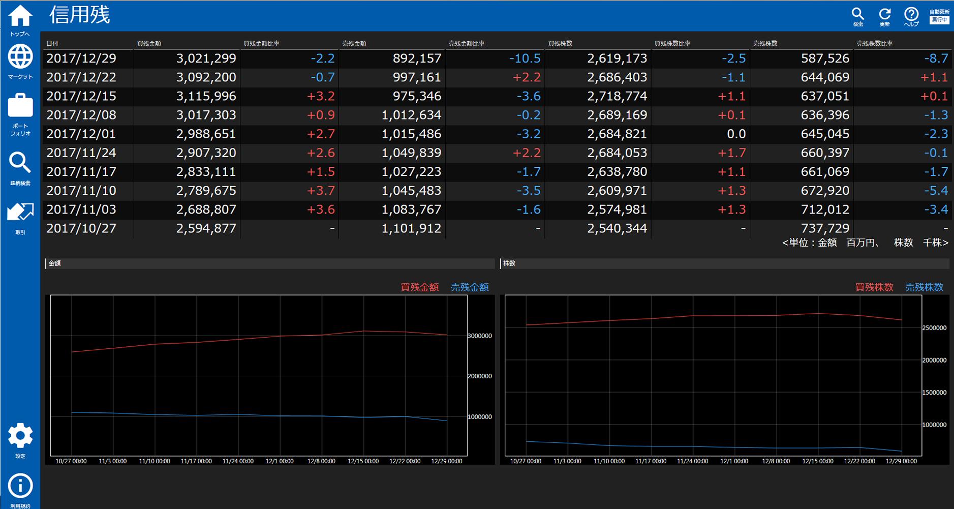 投資情報サービス 株価ボード のご案内 ひろぎん証券